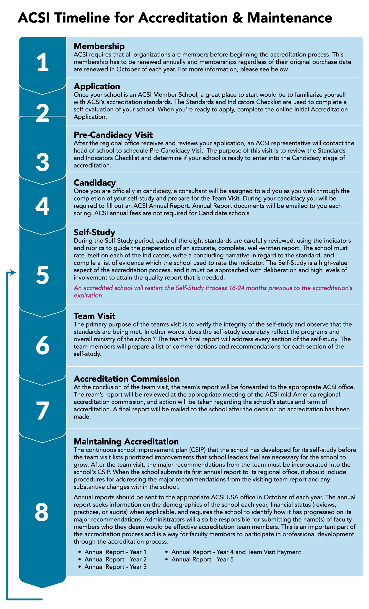 blue ACSI timeline graphic for accreditation